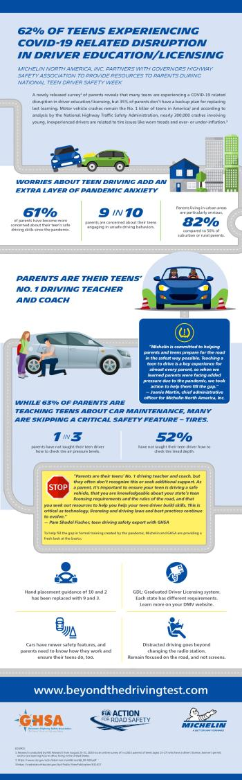 MNA_Beyond_the_Driving_Test_Infographic_101320.jpg