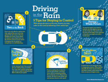 Michelin DivingintheRain Infographic v9 01